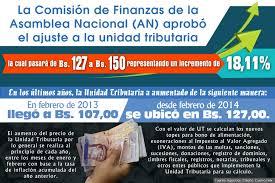 Unidad tributaria psaporte venezuela 2015